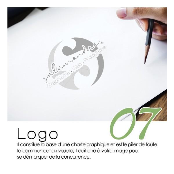 Une activité, un logo