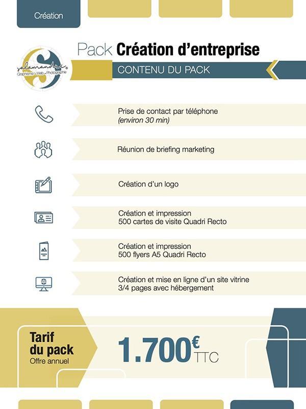 Créateurs d'entreprises : Un pack communication sur-mesure !